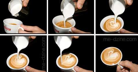Latte Art (ลาเต้อาร์ต)